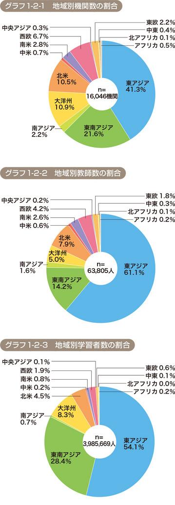 learning_japanese04.jpg